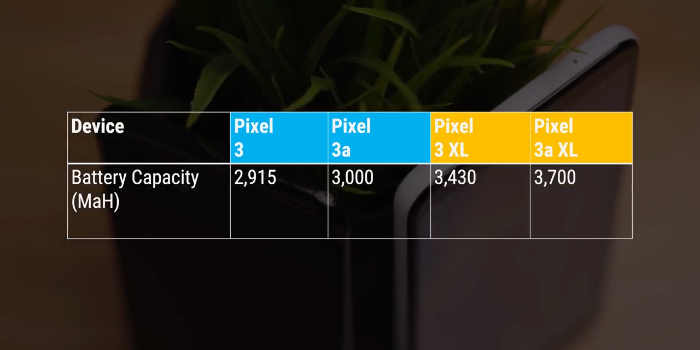 google pixel 3a and 3a xl battery