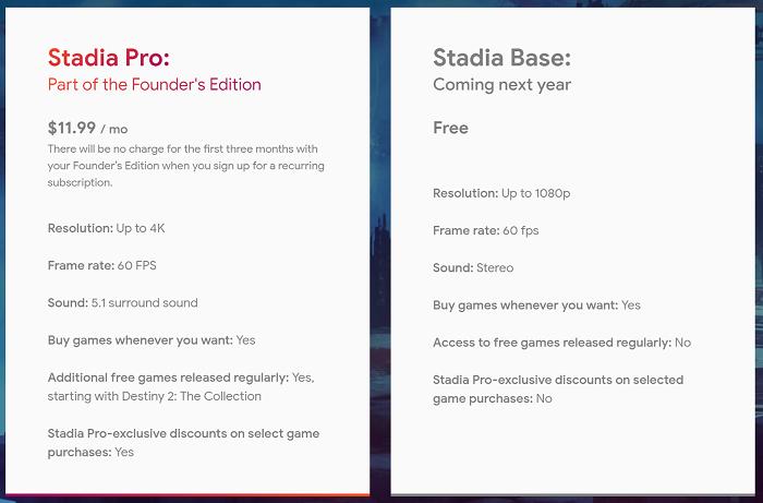 stadia pro vs stadia base